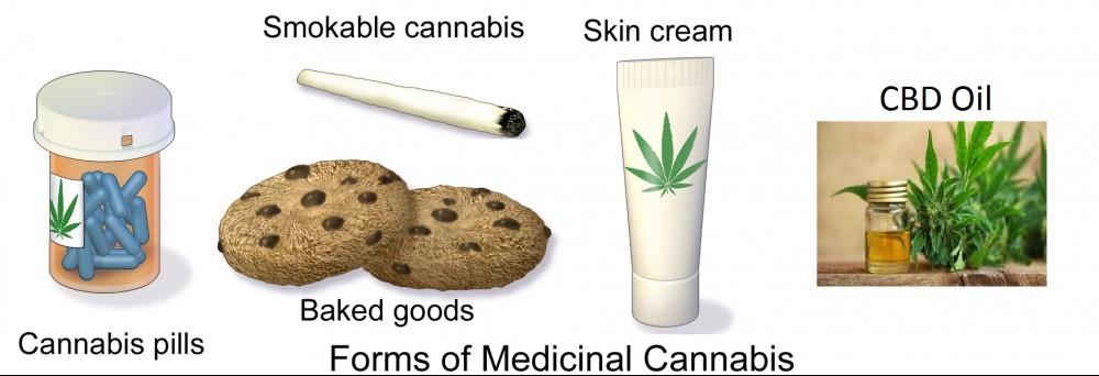 Medical Cannabis Administration